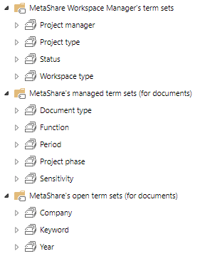 Example of how the term sets can be grouped in large organisations
