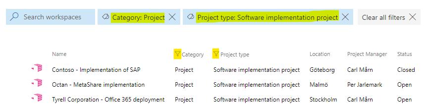 A filtered workspace list