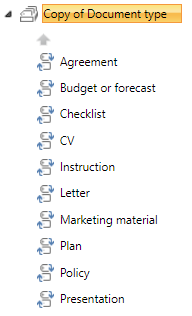 Copied terms will get reused icons