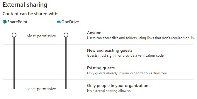 """Ensure that external sharing for SharePoint or OneDrive is set to """"Anyone"""" or """"New and existing guests"""""""